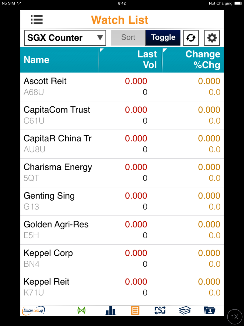 Edit, create and view up to 5 watchlists at the Watchlist screen. Watchlists are synchronised across all internet trading channels. Tab on the dropdown arrow to select the watchlist to view.