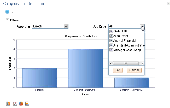 PIVOT GRIDS Leverage Embedded Analytics Introduced with PeopleTools 8.