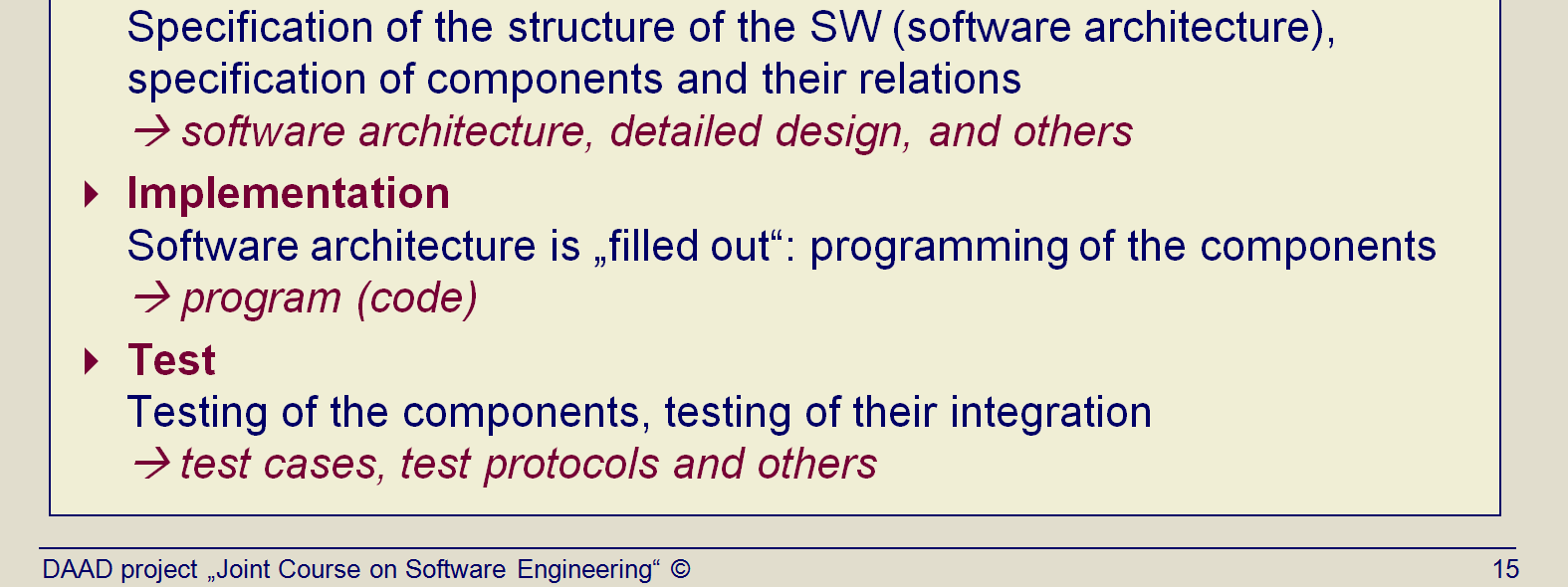 Title: Phases of SW development: subject and products (overview) (Topic03 Slide 15). Each SW development phase is being characterized with its subject and after the arrow with its products. 1. Analysis and Definition is short for Analysis of the problem + Definition of the requirements to the SW.
