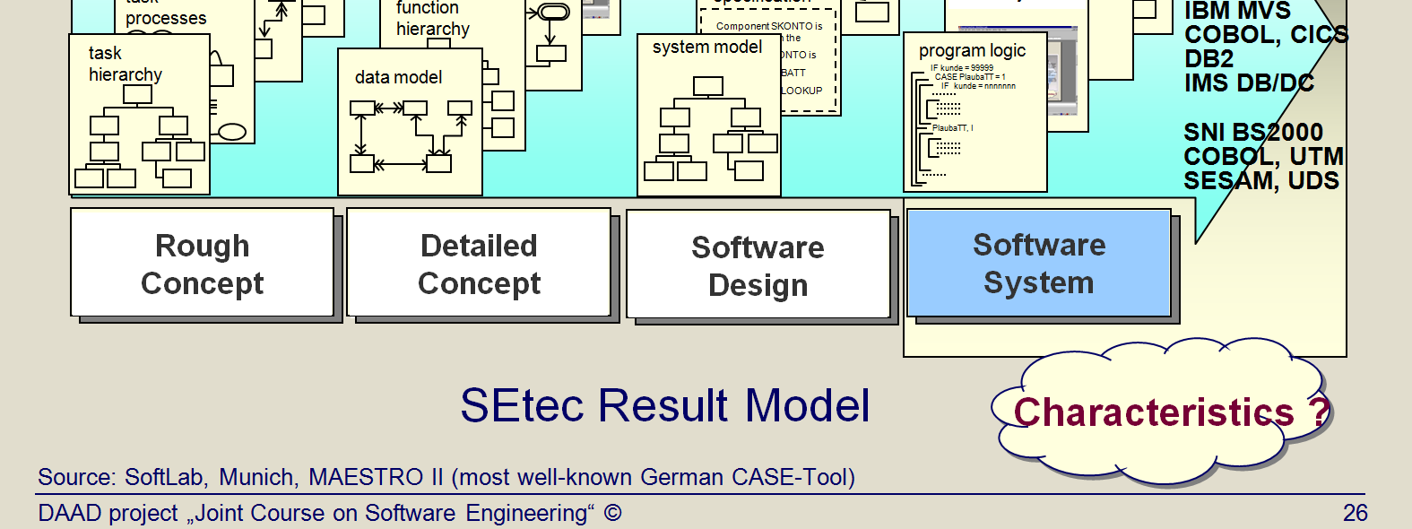 Title: Phases in CASE-Tool MAESTRO II (Topic03 Slide 25). This phase model is connected with a particular CASE tool MAESTRO II the most popular German CASE tool during the last two decades.