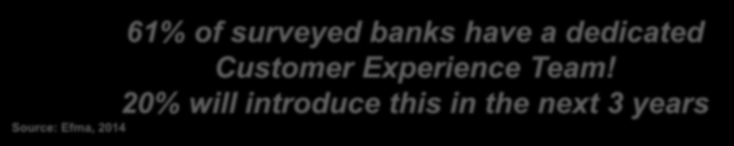 GOOD, BAD AND UGLY EXPECTATIONS FROM BANKS Banks obsession with customer centricity and user experience should heighten Improve Operational harmony between Sales & Customer Service activities Greater
