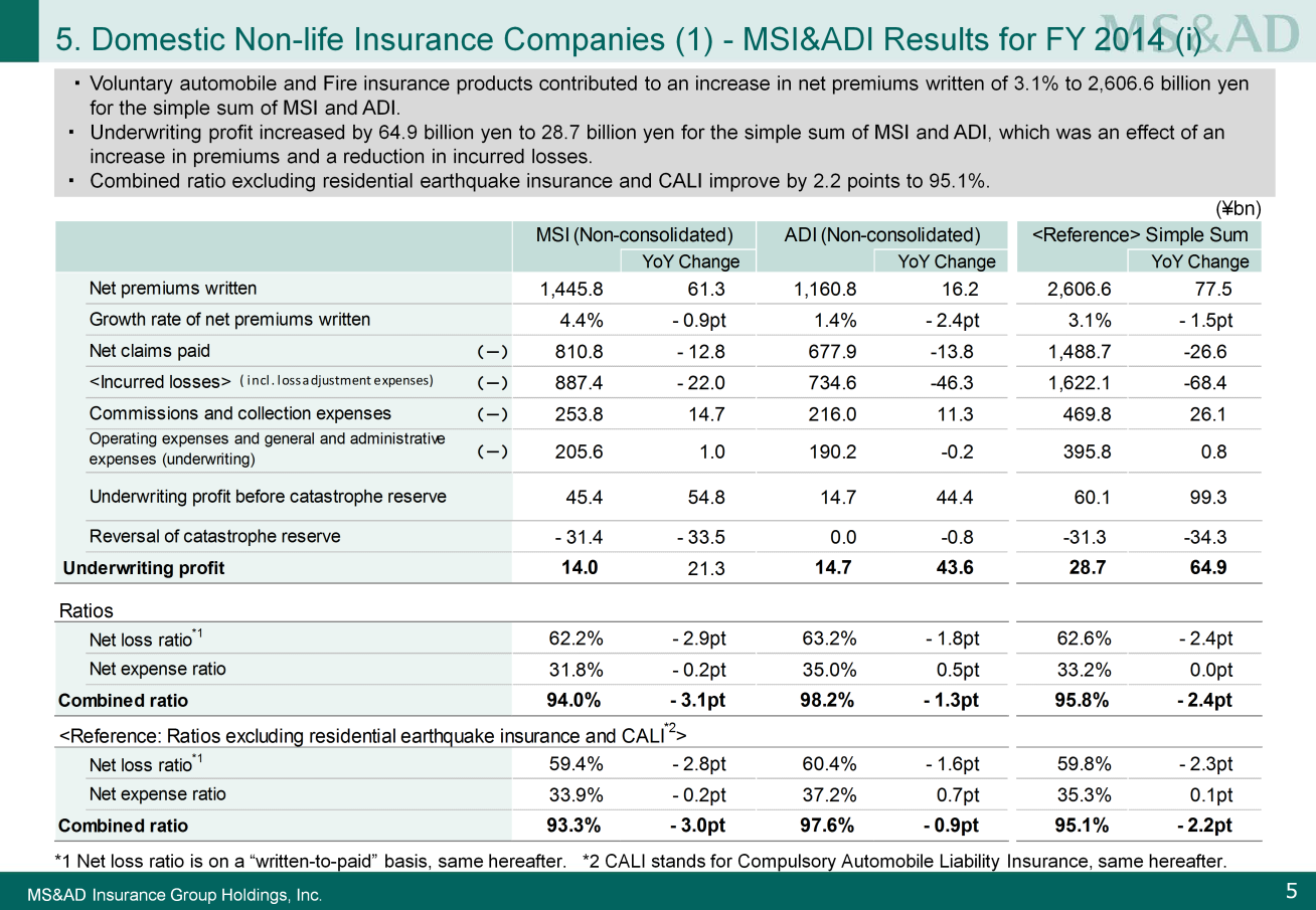 Next I will provide an overview of the simple-sum performance of the two core domestic non-life insurance companies. Please look at Slide 5.