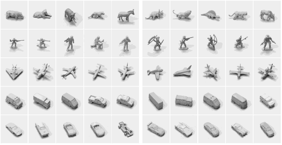 samples person dog chair 1000 object classes 1.2 million training images [1] person hammer flower pot power drill Top-5 error (Google): 4.8% Top-5 error (Human): 5.1% Localization error (Oxford): 25.