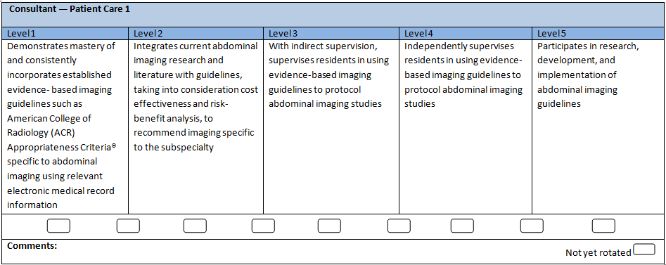 The diagram below presents an example set of milestones for one sub-competency in the same format as the Milestone Report Worksheet.
