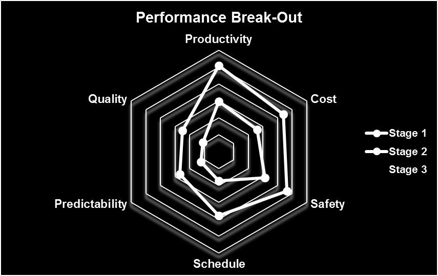 nescafe original maturity stage After the introduction and growth stages, a product passes into the maturity stage the third of the product life cycle stages can be quite a challenging time for manufacturers.