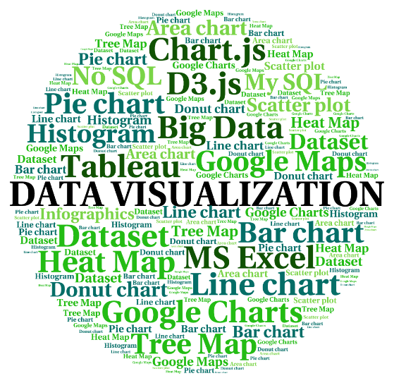 44-599 Intro. to Data Visualization Spring 2016 Instructor: Dr. Ajay Bandi 2250 Colden Hall ajay@nwmissouri.edu Classroom: VLK127 Time: 02:00pm - 03:15pm TR Textbook: No textbook is required.