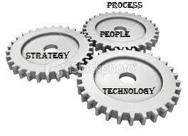 Designing CRM Strategy A successful CRM strategy will address