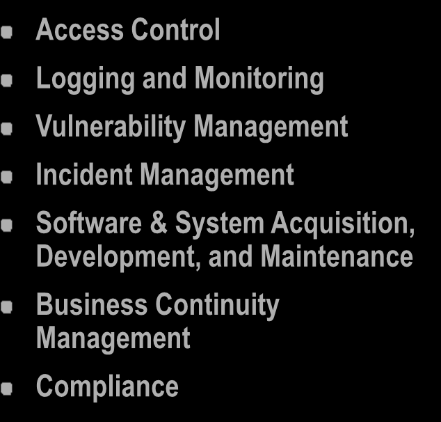 Security Controls Overview Security Controls address security issues that should be considered as part of the Information Security Management Framework.