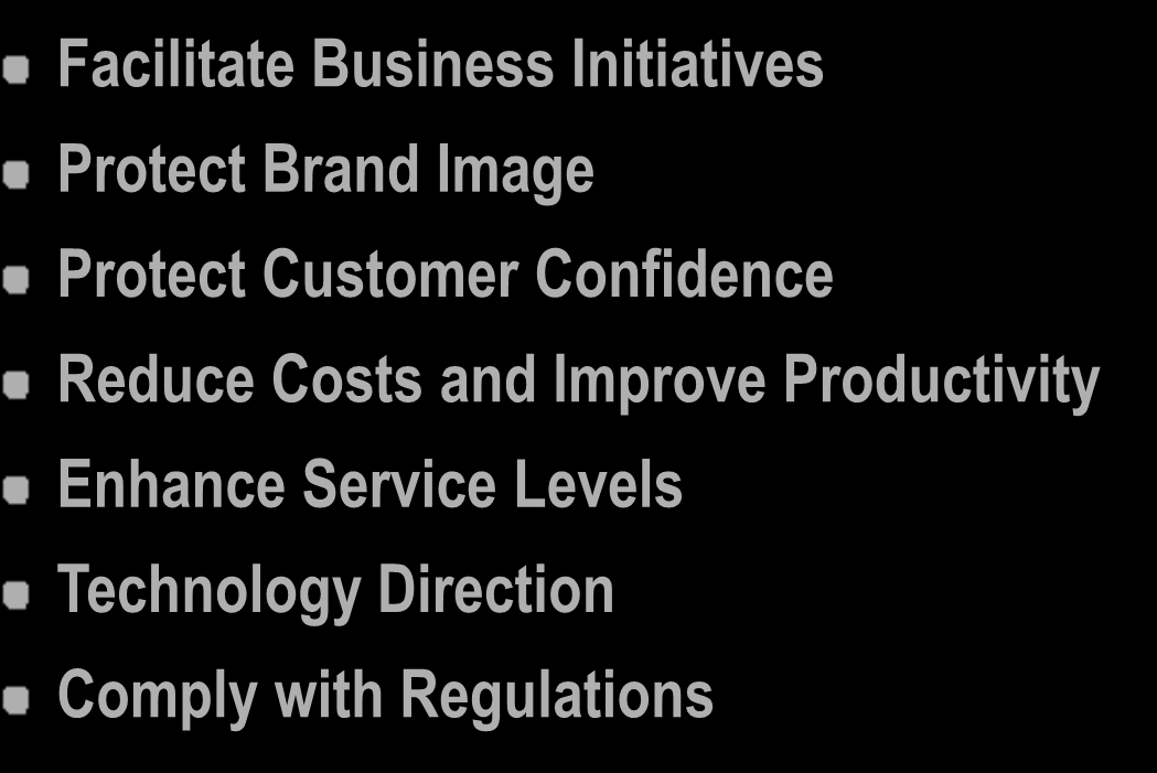 Business Drivers What are the business drivers for information security: Facilitate Business Initiatives Protect Brand Image