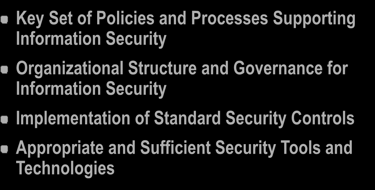 Information Security Management Framework What is an Information Security Management Framework: Key Set of Policies and Processes Supporting Information Security