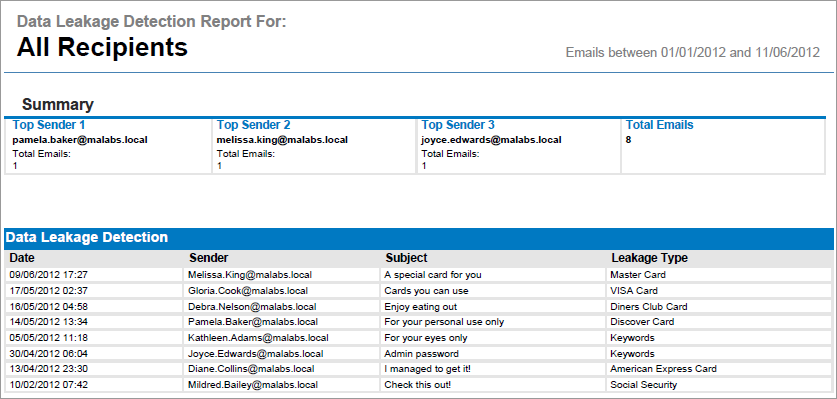 Screenshot 40: MailInsights Data Leakage Detection Report The results of the generated report are listed in a table sorted by date in ascending order.