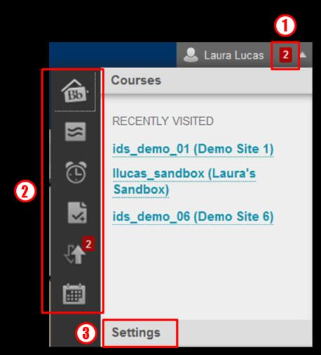 4.3. Notifications Blackboard pushes notifications of course updates to users. Note that notifications are only effective if you assign due dates to your assignments, quizzes, and tests.