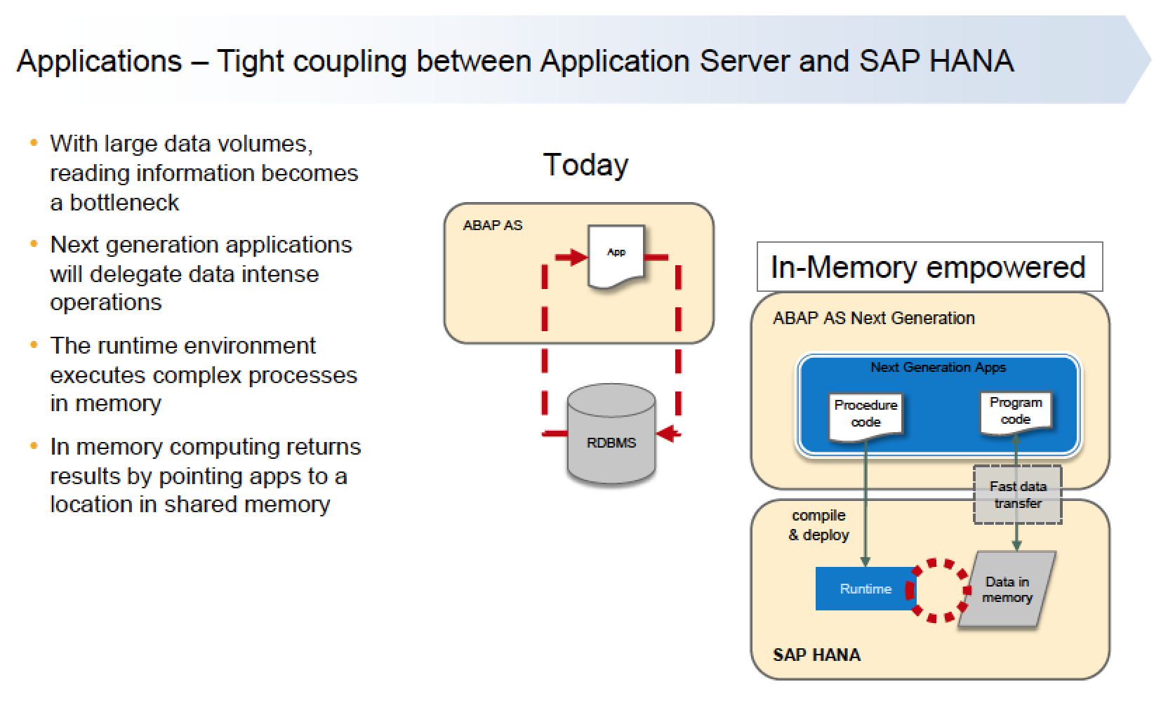 SAP HANA Key