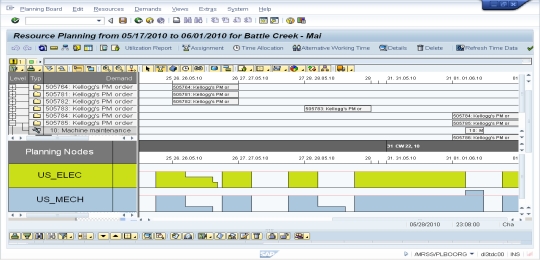 how to create plant maintenance order in sap