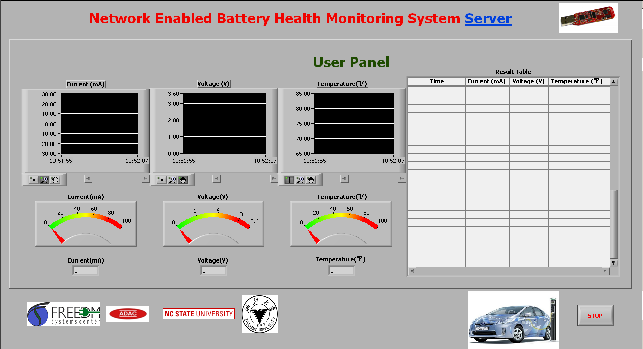 Battery Monitoring App User Interface : Network enabled battery health monitoring system pdf