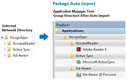 Enhanced Package Auto Import The Package Auto Import feature enables you to automatically import or re-import packages in a specified network directory into your Application Catalog.
