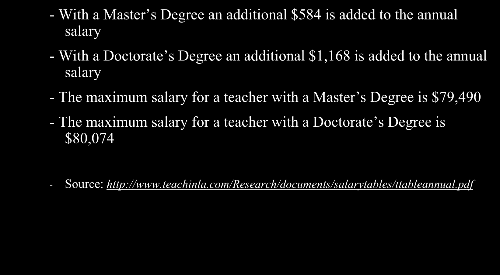 Do u have to write a book to get ur doctorate's degree?