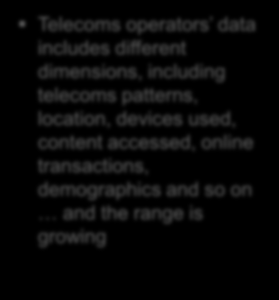 The telecoms industry is in the front line of the big data revenue generation in the short term 7 Key factors for the telecoms industry Quantity of customers Quantity of data Diversity of data
