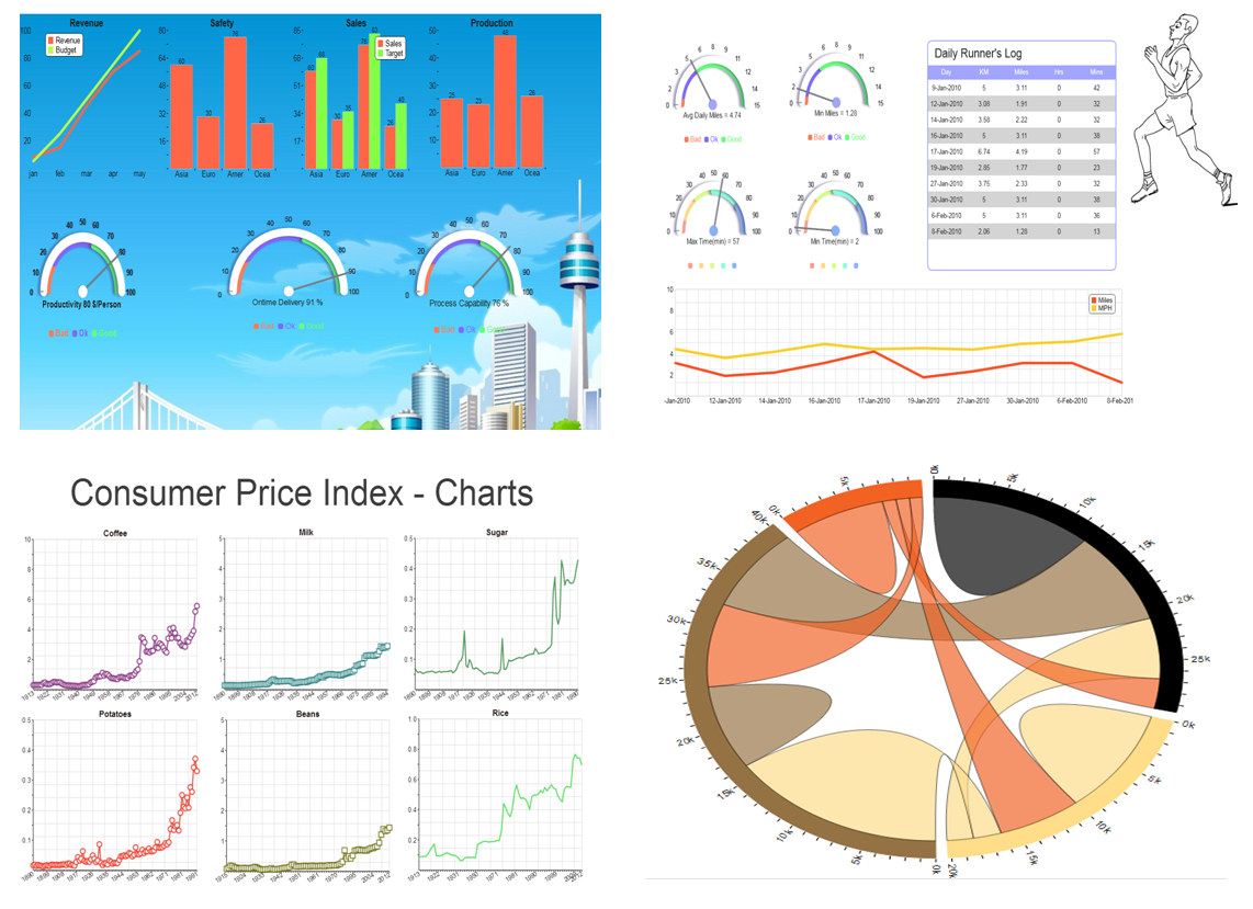 Enterprise Data Visualization