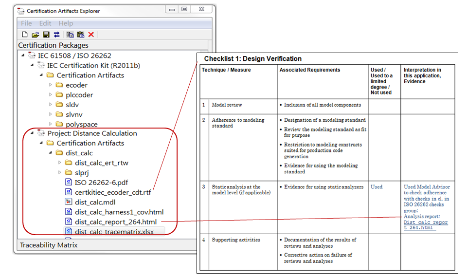 Examples for carrying out the above mentioned verification, validation and testing activities can be found in [Con11].