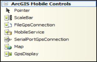 ArcGIS Mobile Includes: Ready to deploy