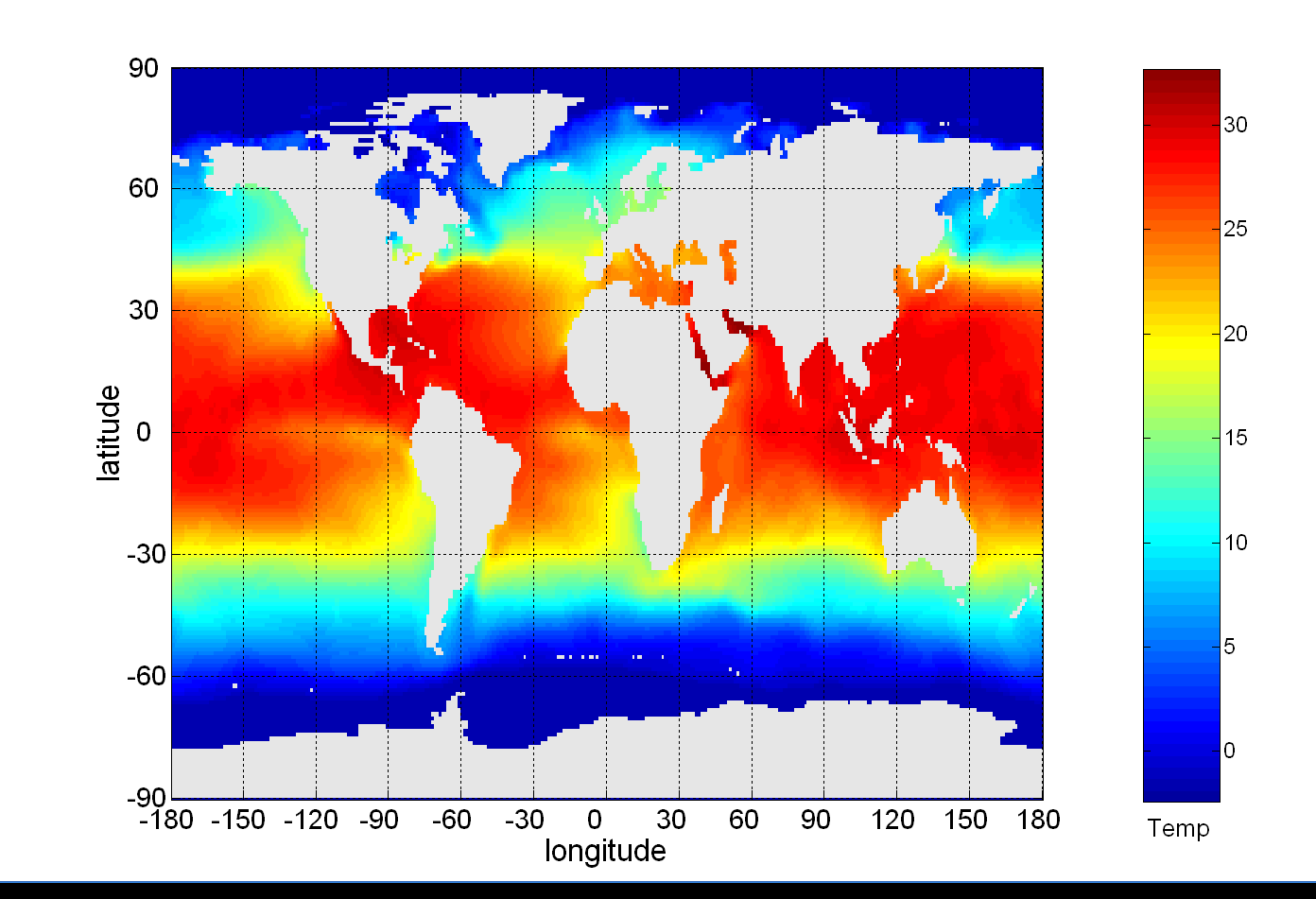 Example: Sea Surface Temperature The following shows the Sea Surface Temperature