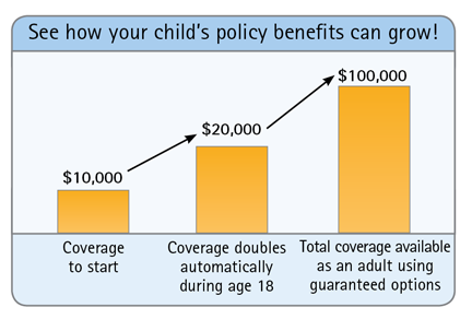 The Grow-Up Plan (continued) You ll create a financial safety net for today and tomorrow. Coverage automatically doubles during age 18. Guaranteed insurability as an adult.