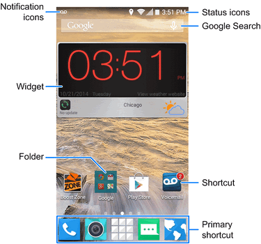Your Home Screen The home screen is the starting point for your phone s applications, functions, and menus.