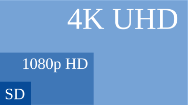 1000 Minimal hardware requirements - up to 1000 interactive webinar participants Resolution up to 3840x2160 (4K