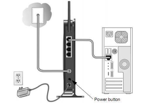 Connect your computer to the cable modem gateway with an Ethernet cable (B), or via a wireless device using the default settings located on the back