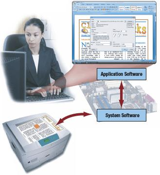 Application Software What is system software?