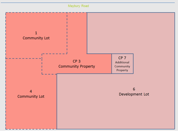 Figure 9: Another Community Plan of Re-subdivision Figure 10: Creating additional Community Lot The final re-subdivision plan to create the last community lots is lustrated in Figure