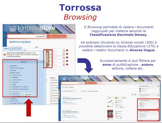 search tools Since 2010 we have published into the website many tutorials