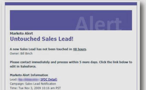 Alert Untouched Sales Lead Weekly