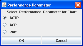 SOCM/2 A - 13 WP/6 Figure 2 Figure 8 6.2. There are no Performance Parameter options to select for the ADS-C data.