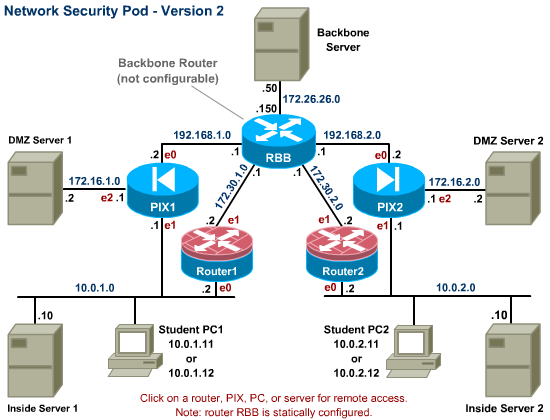 PART 1 PLANNING 1 Introduction The NETLAB AE Network Security Pod (version 2.0) corresponds to the Academy Network Security 2.0 curriculum.