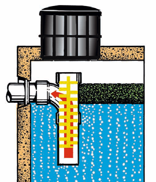 How Your Septic System Works The Septic System Defined A septic system is an onsite wastewater treatment system that processes and purifies household waste (effluent).