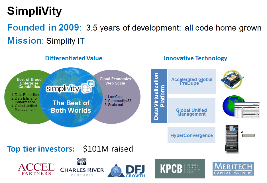 1. SimpliVity Company Overview and Vision SimpliVity was founded in 2009 with a mission to simplify IT.