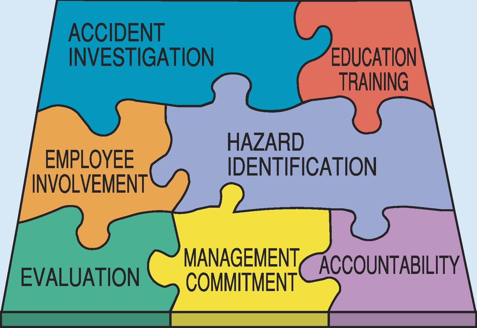 Developing an Effective Safety & Health Program Suggestions for Business Owners and Managers Vermont Department