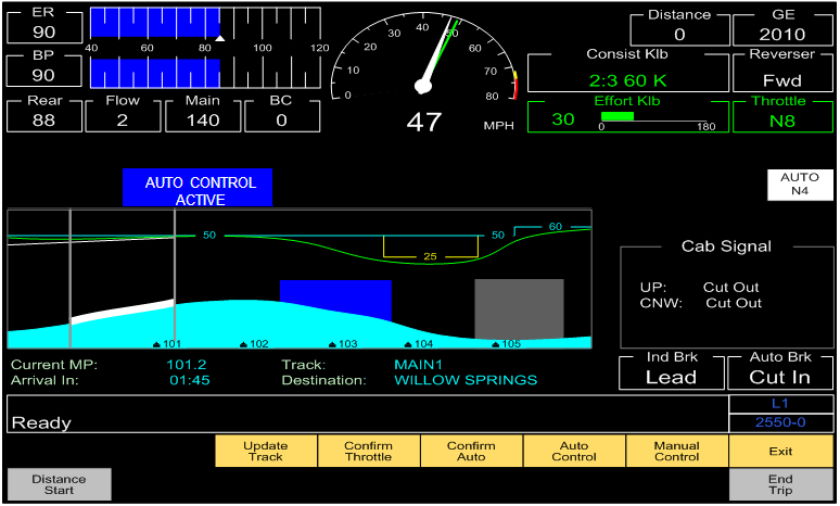 based on real-time monitoring Trip Optimizer is deployed on ~4000 locomotives EPA Certified