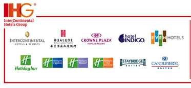 A typical top 10 hotel chain manages a myriad of brands and targets different