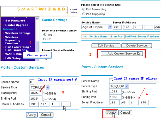 Figure 6 Operation Steps: 1) After login the interface of the router, choose Port Forwarding ; 2) Choose Add custom Service ; 3) Input IP camera http port; 4) Input IP address of IP camera, click