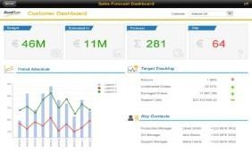 SAP Analytics for Big Data ENGAGE VISUALIZE PREDICT SAP BI SAP Lumira SAP Predictive