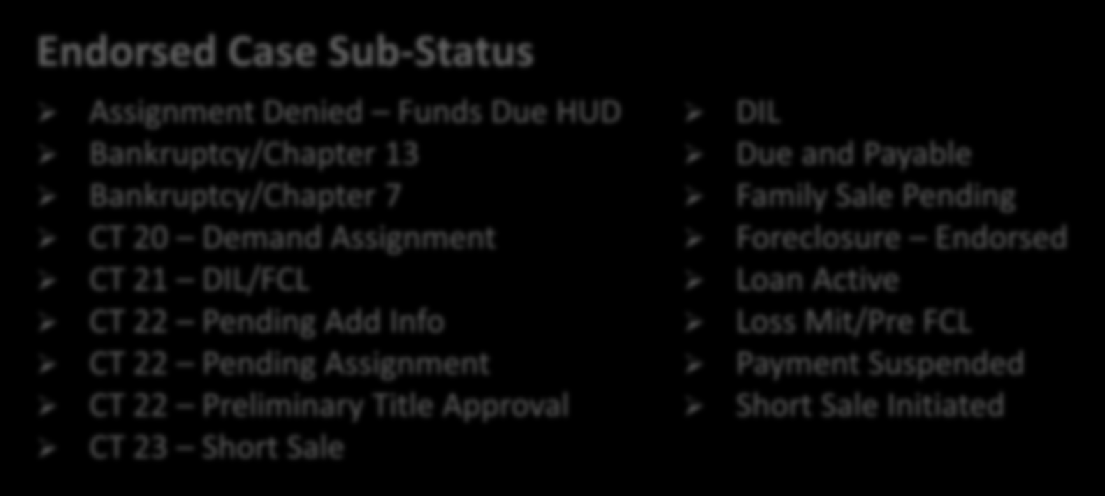 HECM Case Sub-Statuses Loans start with a Case Sub-Status of Loan Active.