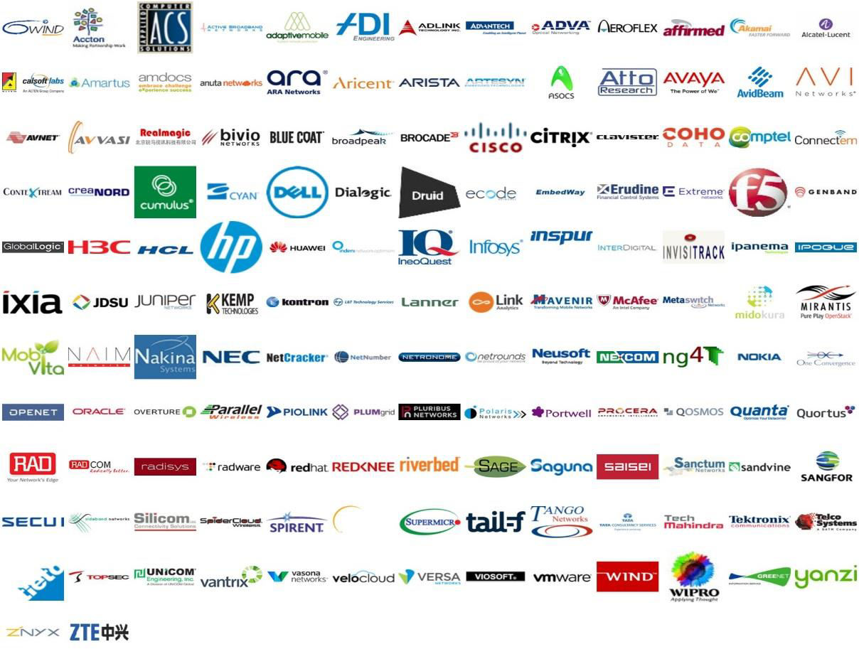 Function Virtualization (NFV) >170 members 7 Service Providers