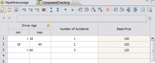 2. Create a second action rule by repeating step 1 on page 62 with a name of NumberOfAccidents, as shown in Example 3-3.