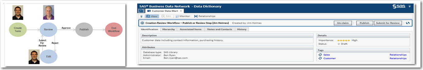 Figure 3: Example of the Relationships View Showing Business and Technical Metadata There are a number of new features in the latest release of the Business Data Network.