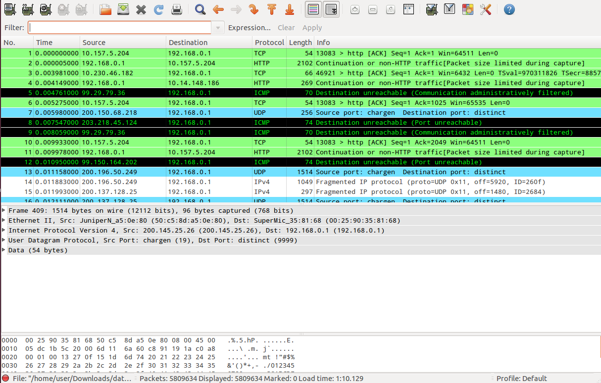 CERT Exercises Handbook 227 227 Figure 2: Using Wireshark The figure presents the Wireshark interface with pcap loaded into the application; information about packets can be seen in the picture. 19.3.