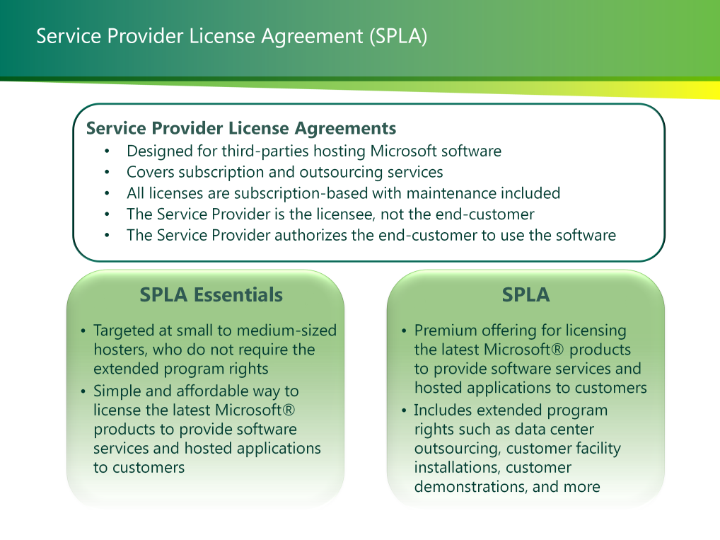 A Service Provider License Agreement, or SPLA, is designed for third parties who provide hosted services for Microsoft software, such as internet service providers who host customers websites.