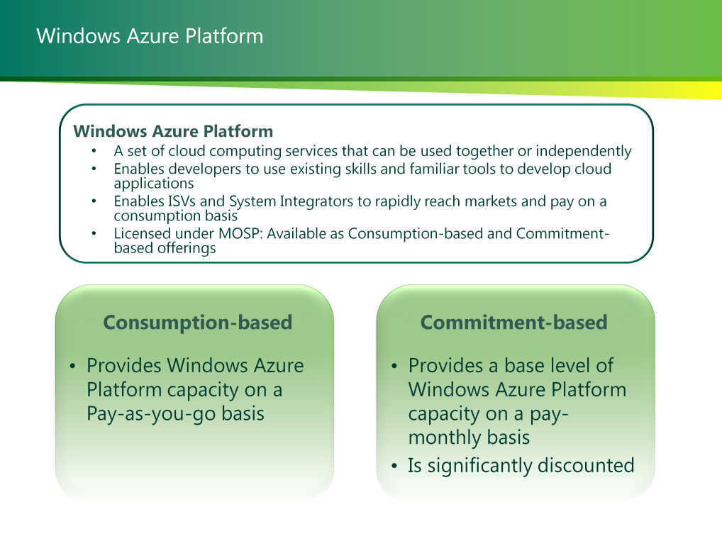 Windows Azure is a set of cloud computing services that serves as the development, service hosting and service management environment for the Windows Azure platform.